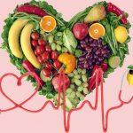 Ung thư ăn kiêng như thế nào?